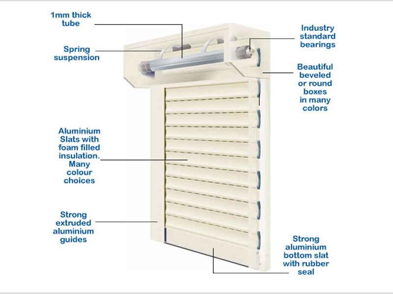 Zhongtai-Door Insulation Finished Surface Aluminum Thermal Insulation Window-3