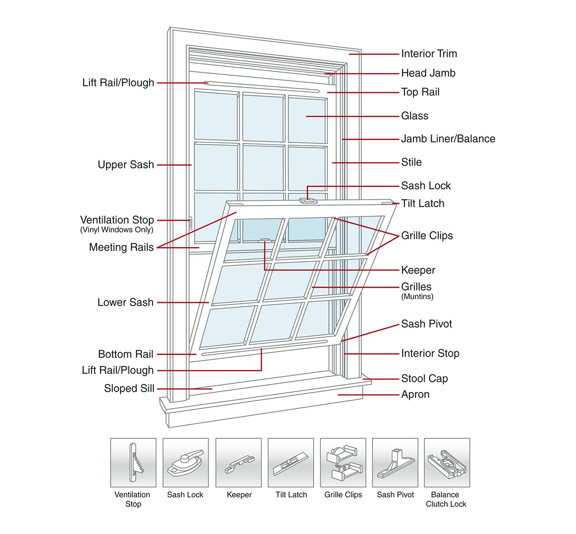 Zhongtai-High-quality Aluminum Windows Price | Modern Style Aluminum Hung Window-3