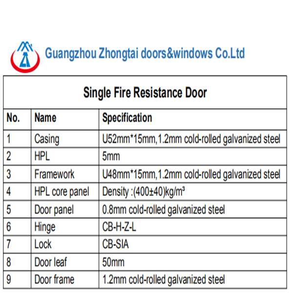 Zhongtai-Garage Fire Door Standard Sigle Fire Rated Door-2